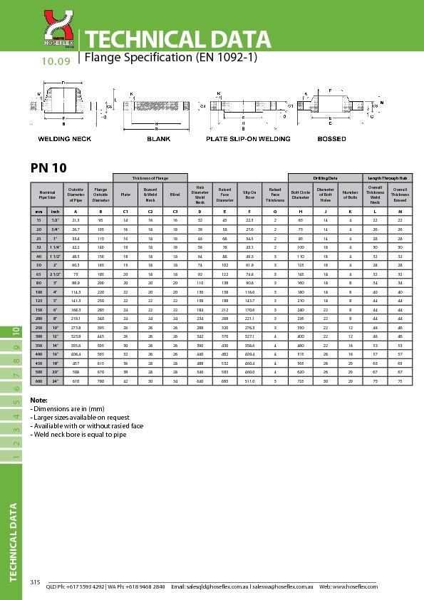PN 10 (EN 1092-1)