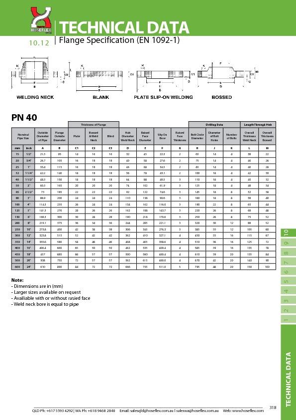 PN 40 (EN 1092-1)