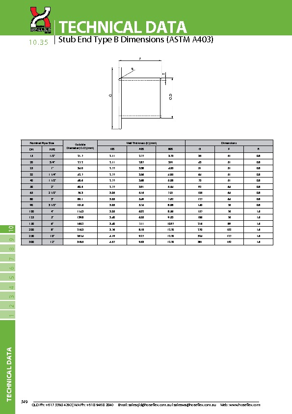 Stub End Type B Dimensions (ASTM A403)