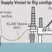 marine supply vessel rig